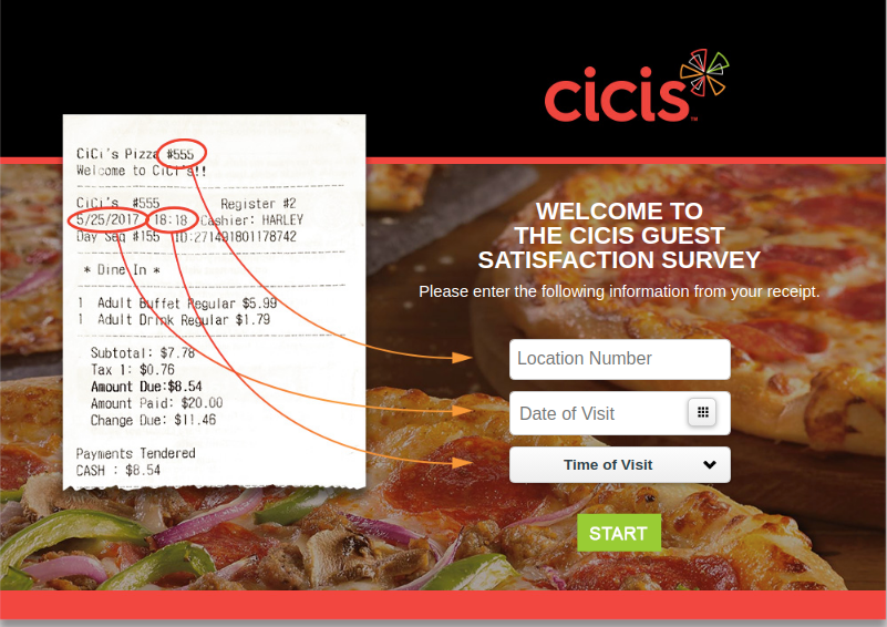 Cicis Guest Satisfaction Survey